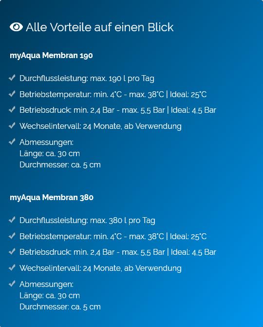 Screenshot-2021-08-05-at-10-26-35-MYAQUA-MEMBRAN-190-380