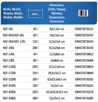 NSF-Filter-Tabelle
